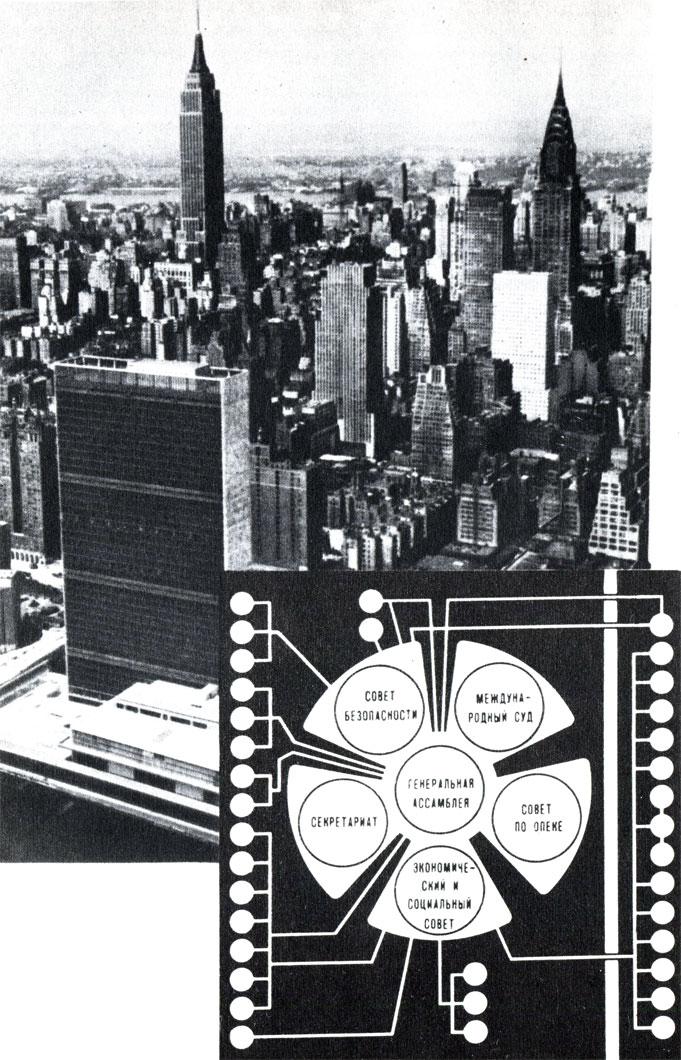 Схема структуры ООН